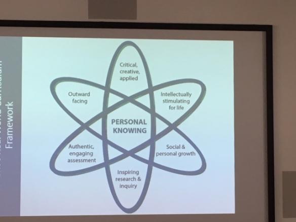The new Solent Curriculum framework