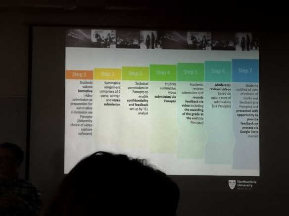 The steps in video feedback from Northumbria University