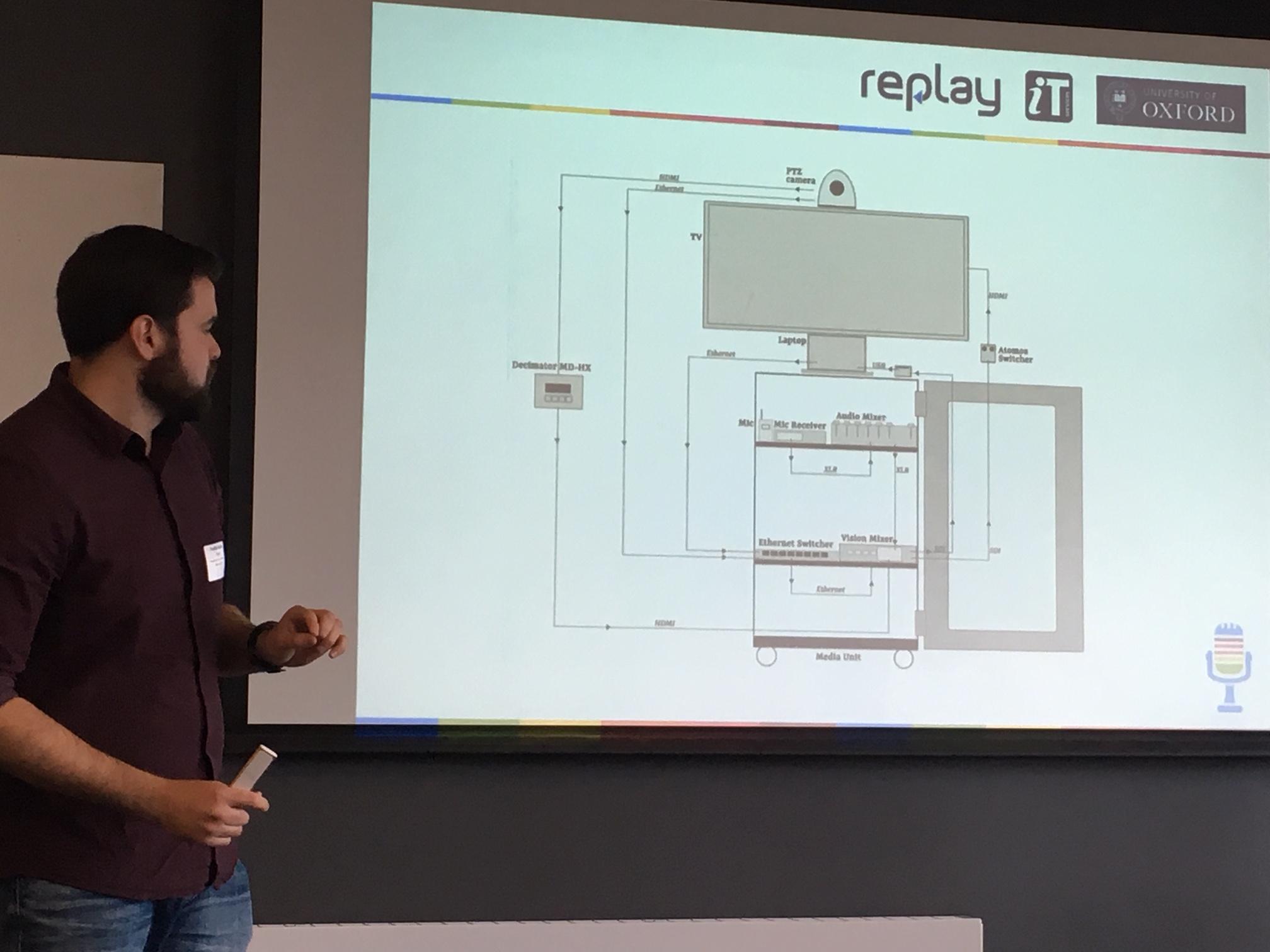 Freddie Bujko from Oxford University shows their one button studio