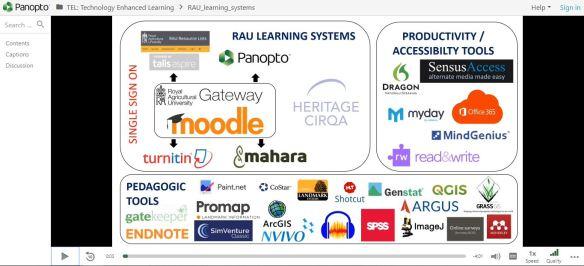 RAU_learning_systems_panopto