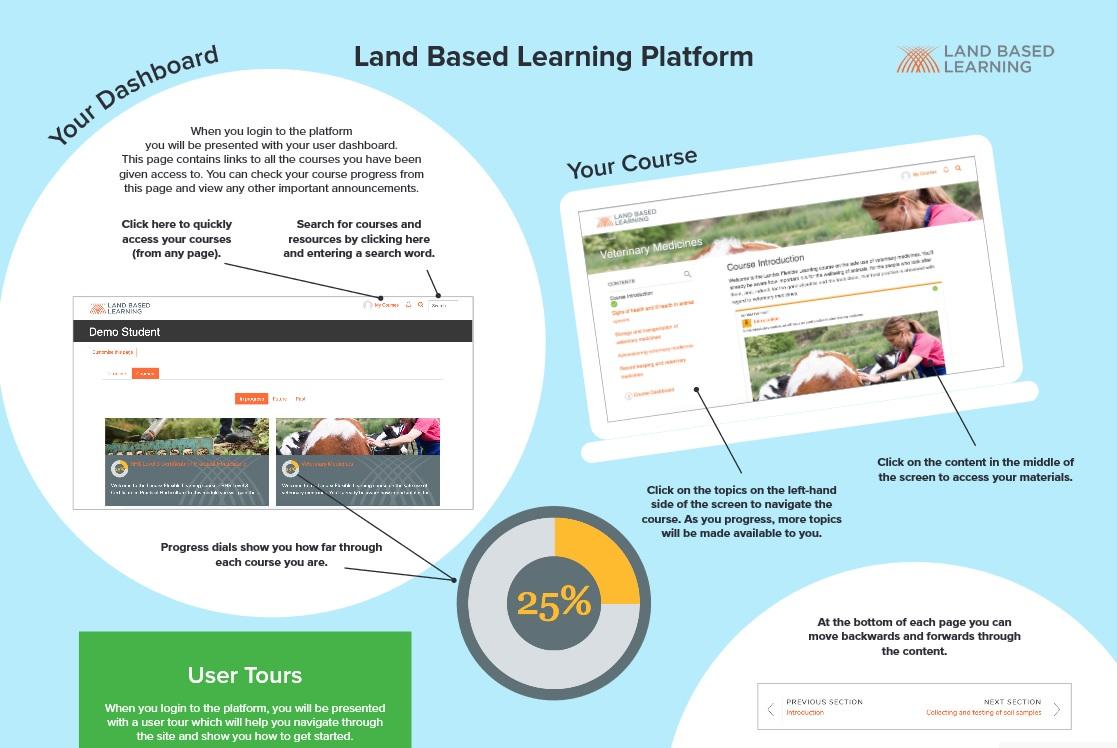 Land based learning platform User guide